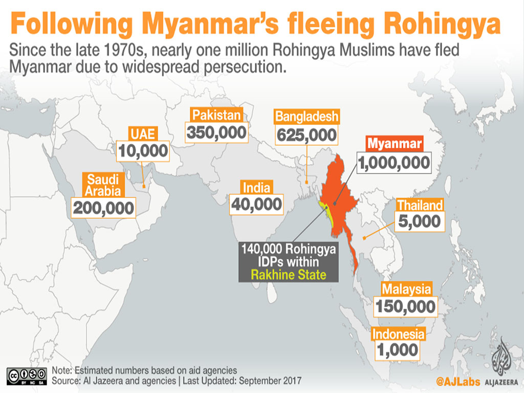 Rohingya-Crisis-Appeal-004